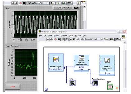 Labview base development system