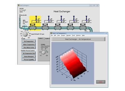 LabVIEW Datalogging and Supervisory Control (DSC) Zusatz Softwaremodul für NI LabVIEW