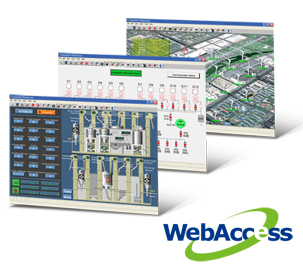 WebAccess SCADA Software