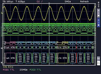 HMO-Oszilloskop Busanalyse I2C, SPI, UART/RS-232, CAN und LIN