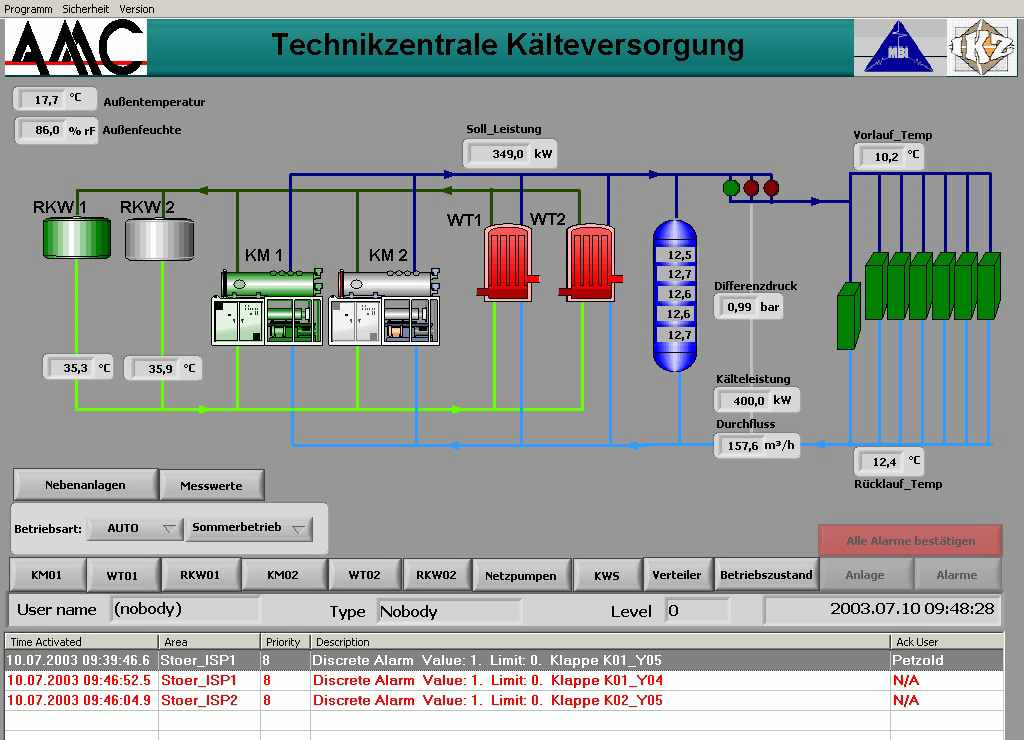 Konfigurationsbasierte Software HMI/SCADA Software